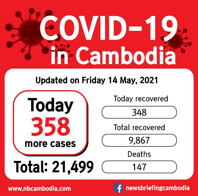 CV19 cambodia_20210514-01