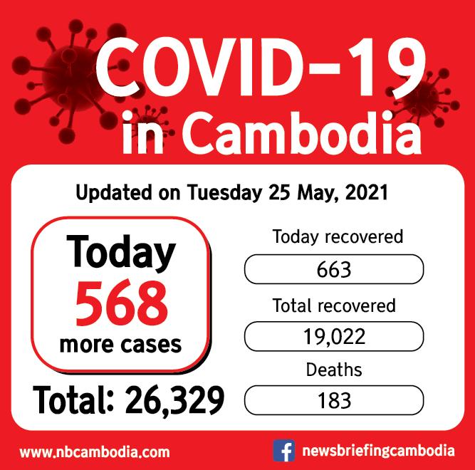 CV19 cambodia_20210525-01