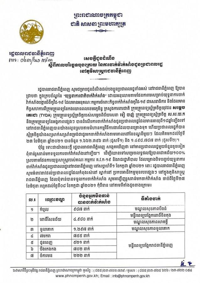 프놈펜시 백신종료1