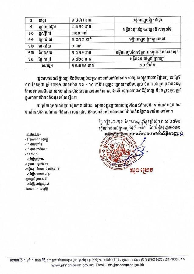프놈펜시 백신종료2