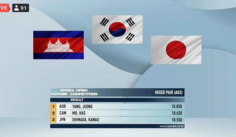 캄보디아 체조 선수들이 일본을 제치고 2위에 오르는 기염을 토했다