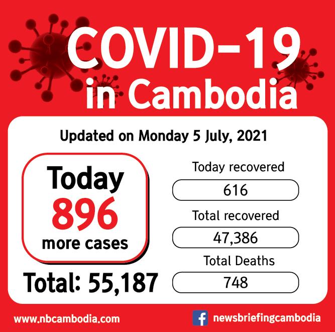 CV19 cambodia_20210705-01