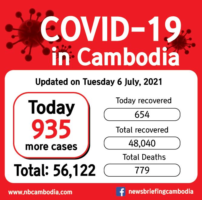CV19 cambodia_20210706-01