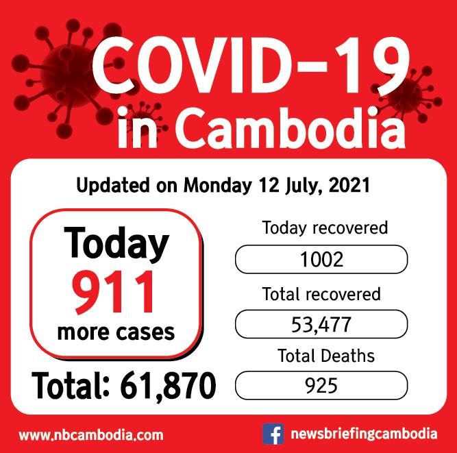 CV19 cambodia_20210712-01