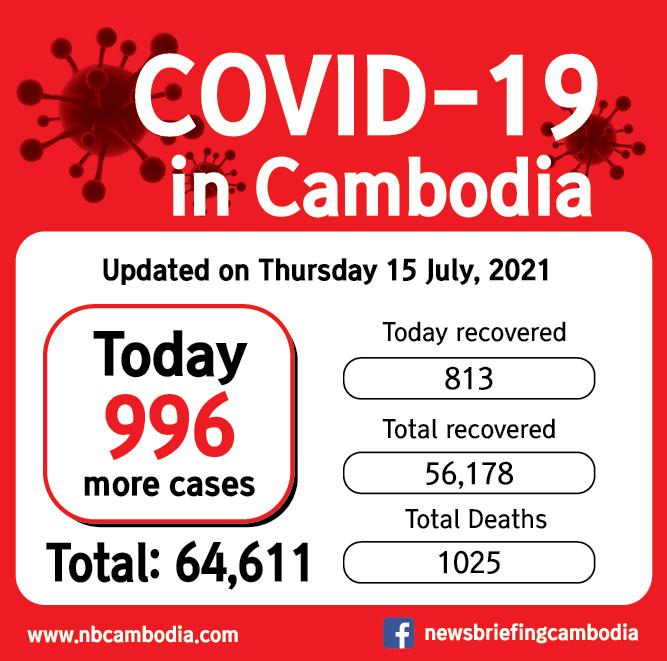 CV19 cambodia_20210715-01