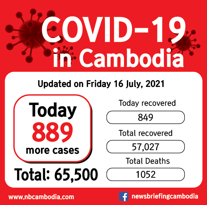 CV19 cambodia_20210716-01