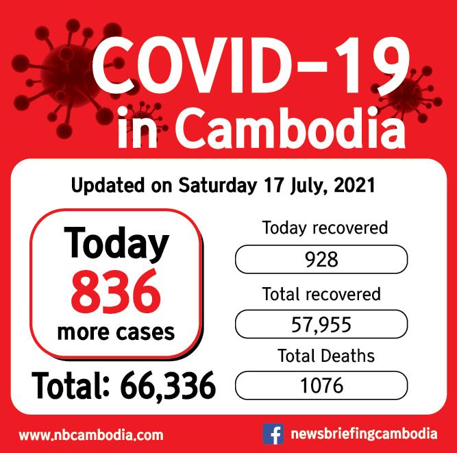 CV19 cambodia_20210717-01
