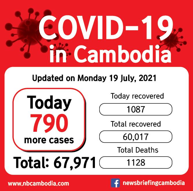 CV19 cambodia_20210719-01