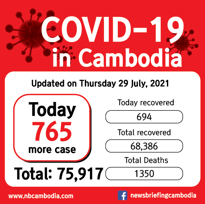 CV19 cambodia_20210729-01