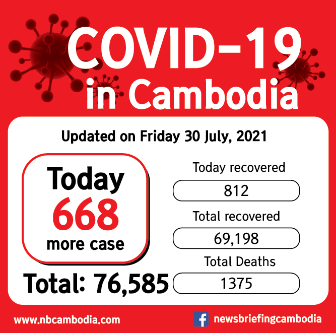 CV19 cambodia_20210730-01