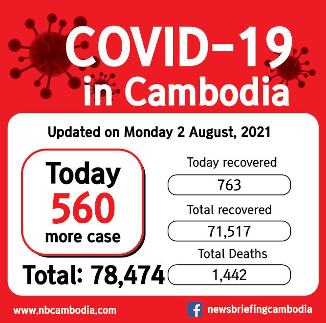 CV19 cambodia_20210802-01
