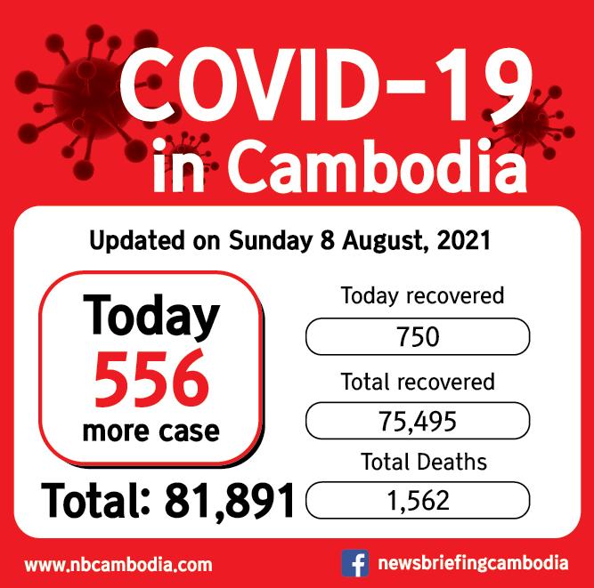 CV19 cambodia_20210808-01