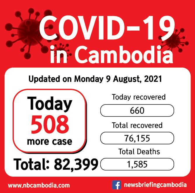 CV19 cambodia_20210809-01