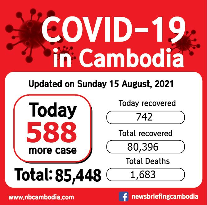 CV19 cambodia_20210815out-01