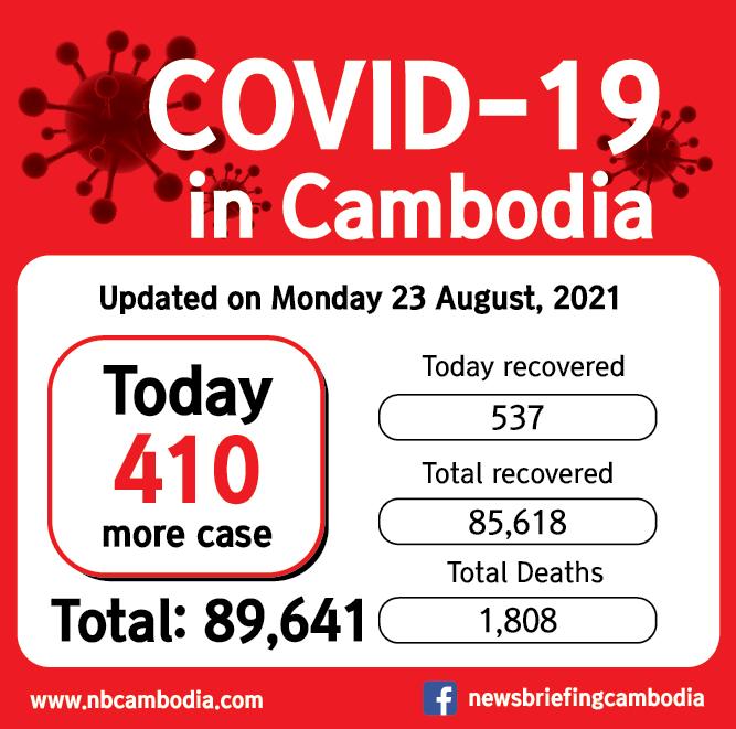 CV19 cambodia_20210823-01