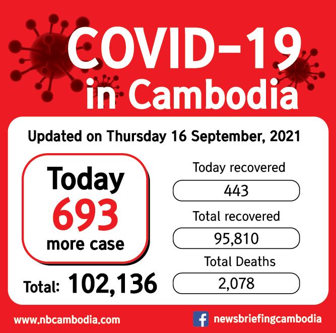 CV19 cambodia_20210916-01