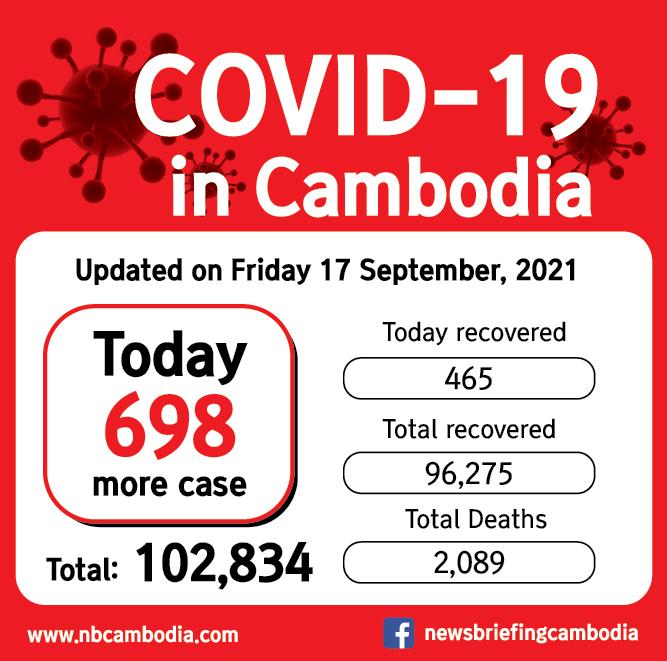 CV19 cambodia_20210917-01